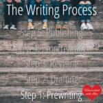 The Writing Process Step 1: Prewriting