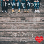The Writing Process Step 2: Drafting
