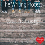 The Writing Process Step 4: Proofreading
