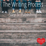 The Writing Process Step 5: Publishing