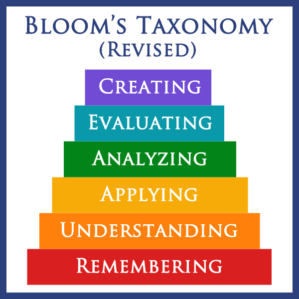 Use Bloom S Taxonomy To Improve Your Homeschool
