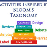 Lesson Activities Inspired by Bloom's Taxonomy