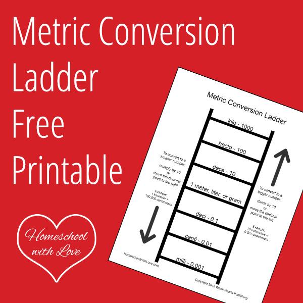metric conversion ladder free printable